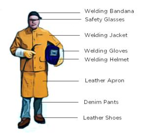 welding safety equipment