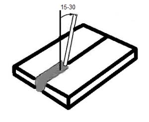 stick welding angle