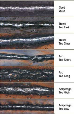 stick welding troubleshooting