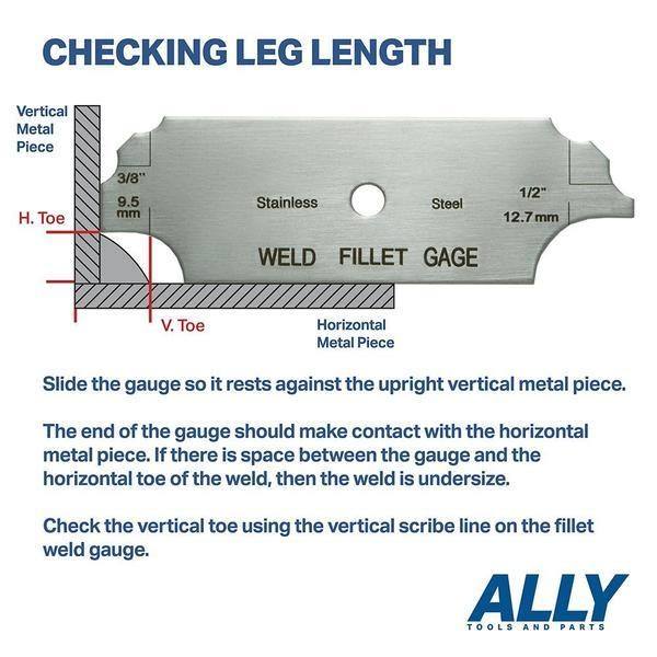 Checking leg length